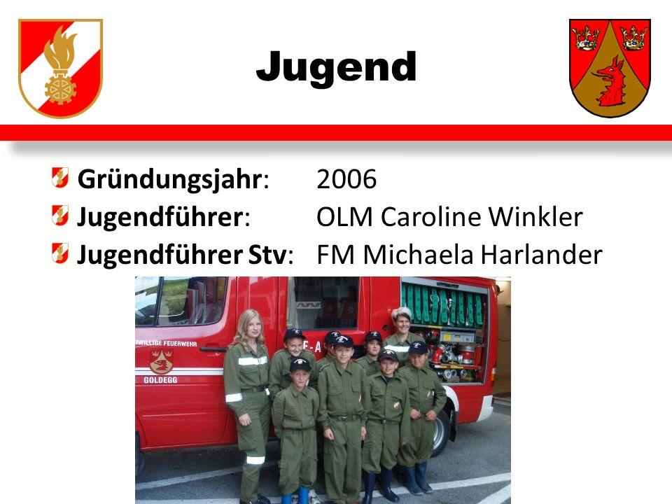 Jugend Gründungsjahr: 2006 Jugendführer: OLM Caroline Winkler