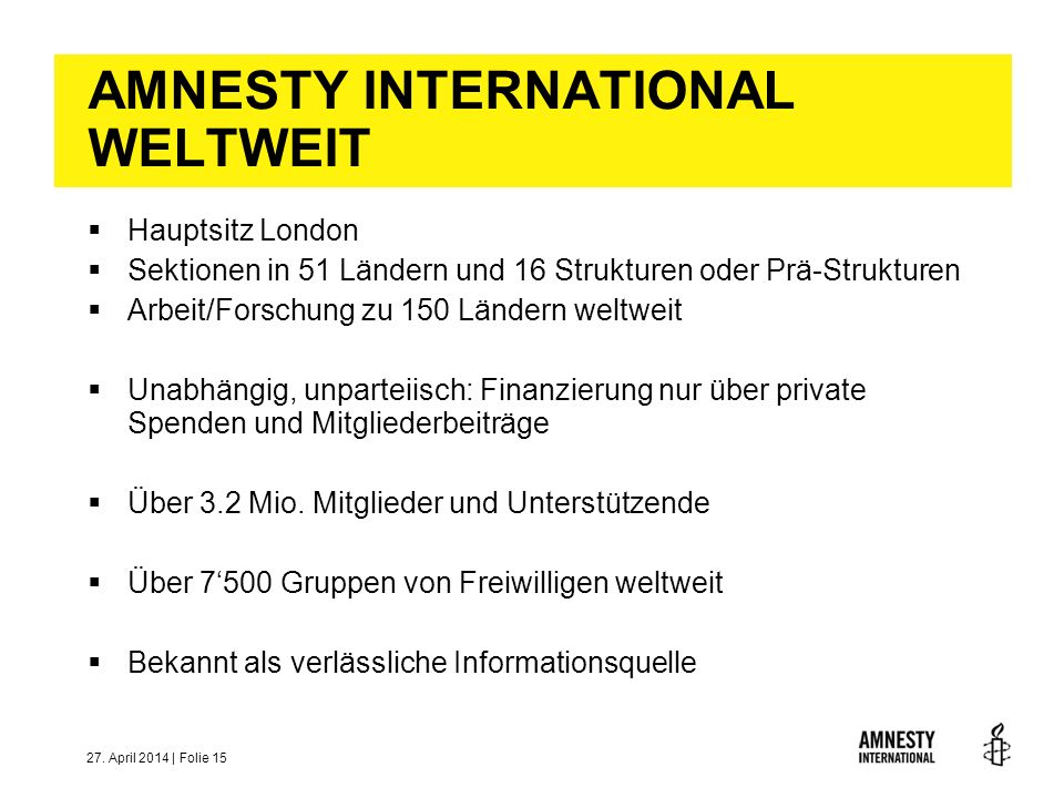 AMNESTY INTERNATIONAL WELTWEIT