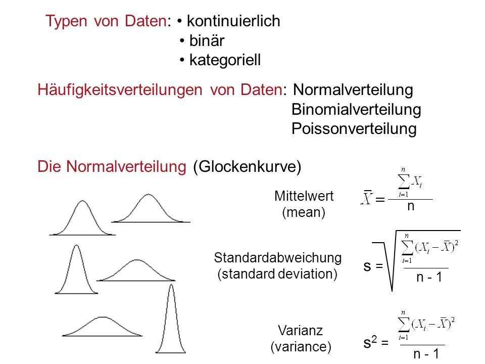 Typen von Daten: • kontinuierlich • binär • kategoriell