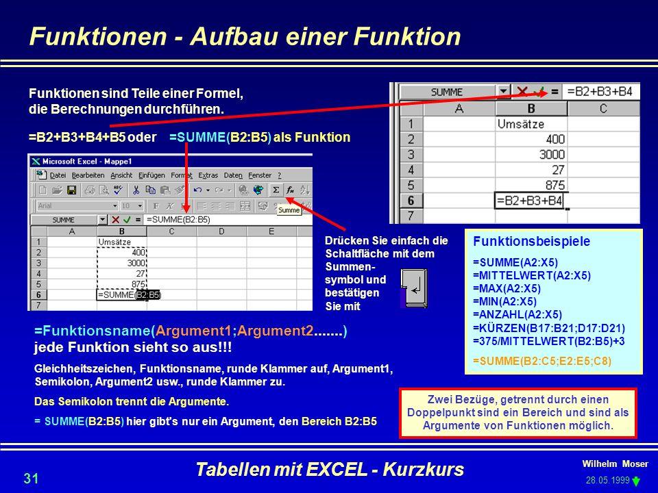 Funktionen - Aufbau einer Funktion