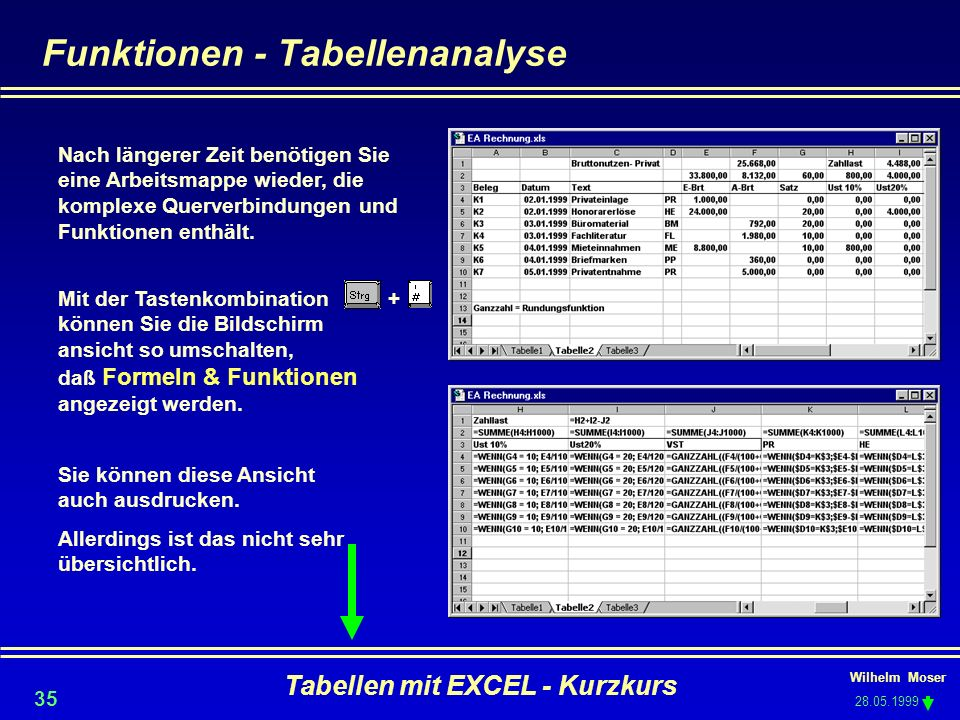 Funktionen - Tabellenanalyse