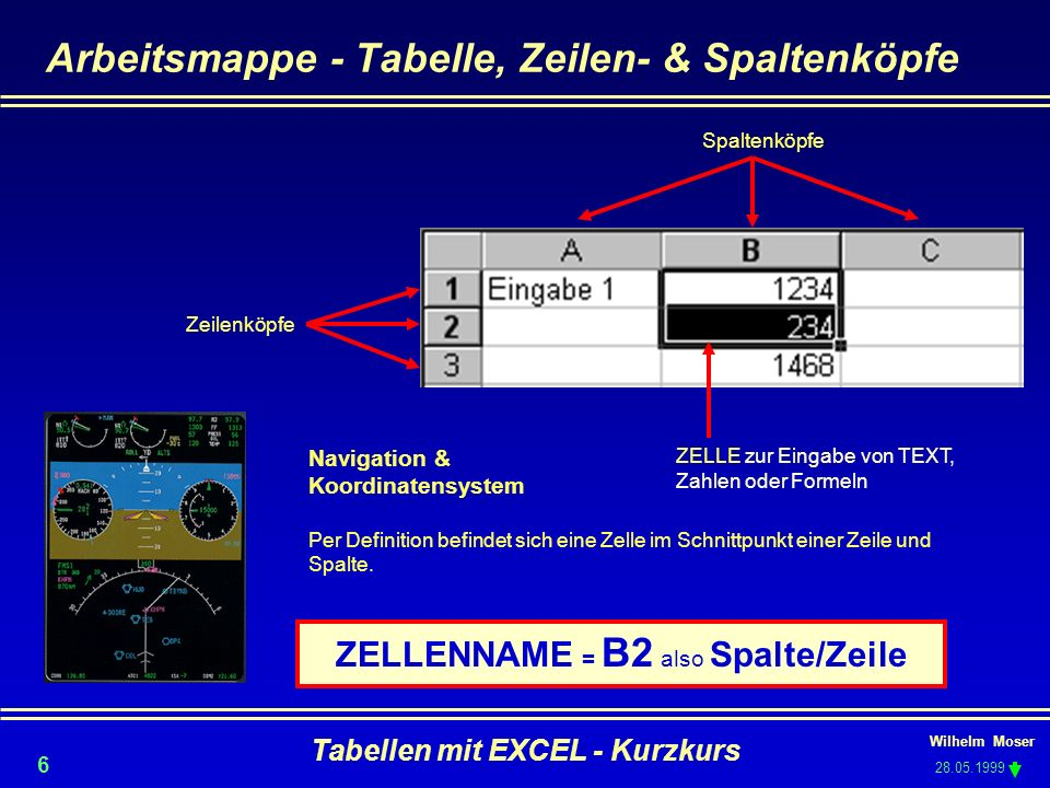 Arbeitsmappe - Tabelle, Zeilen- & Spaltenköpfe