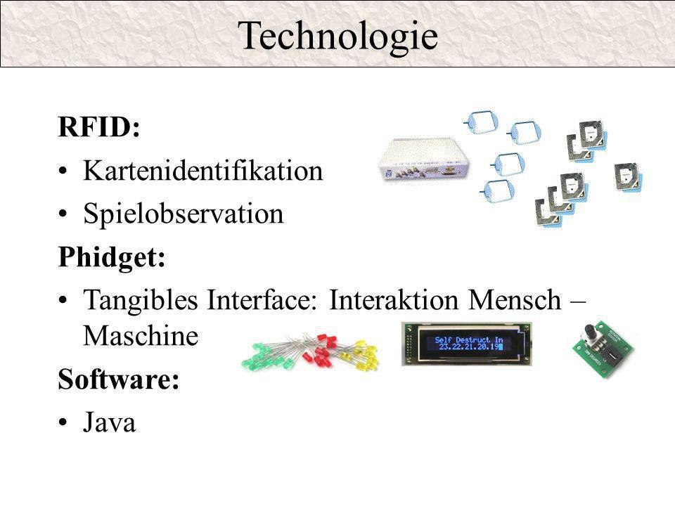 Technologie RFID: Kartenidentifikation Spielobservation Phidget: