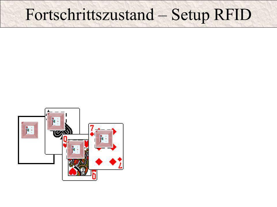 Fortschrittszustand – Setup RFID