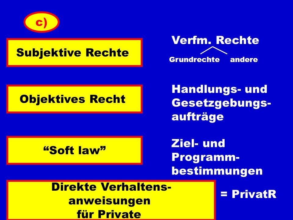 Direkte Verhaltens- anweisungen für Private