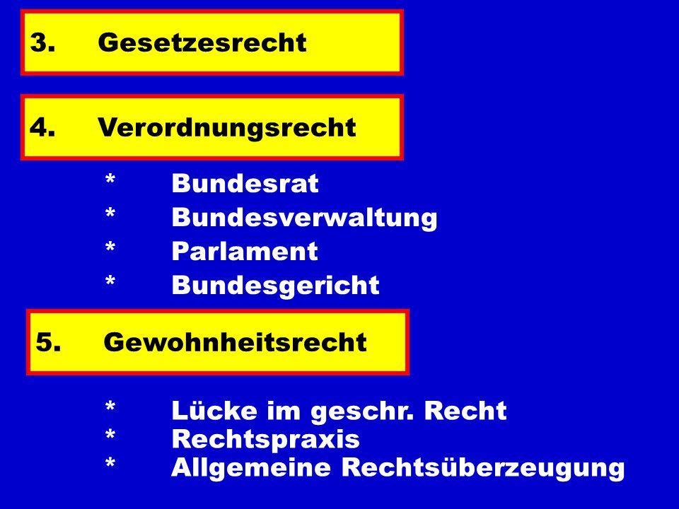 3. Gesetzesrecht 4. Verordnungsrecht. * Bundesrat. * Bundesverwaltung. * Parlament. * Bundesgericht.