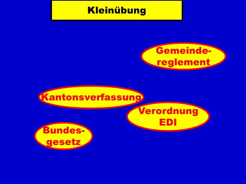 Kleinübung Gemeinde- reglement Kantonsverfassung Verordnung EDI Bundes- gesetz