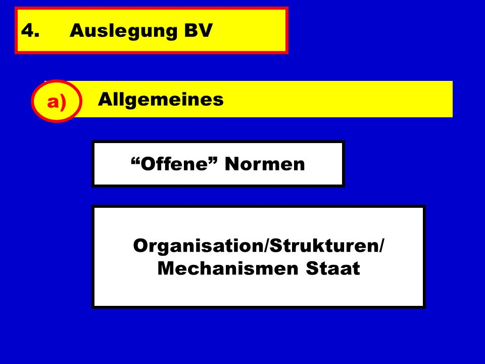 Organisation/Strukturen/ Mechanismen Staat