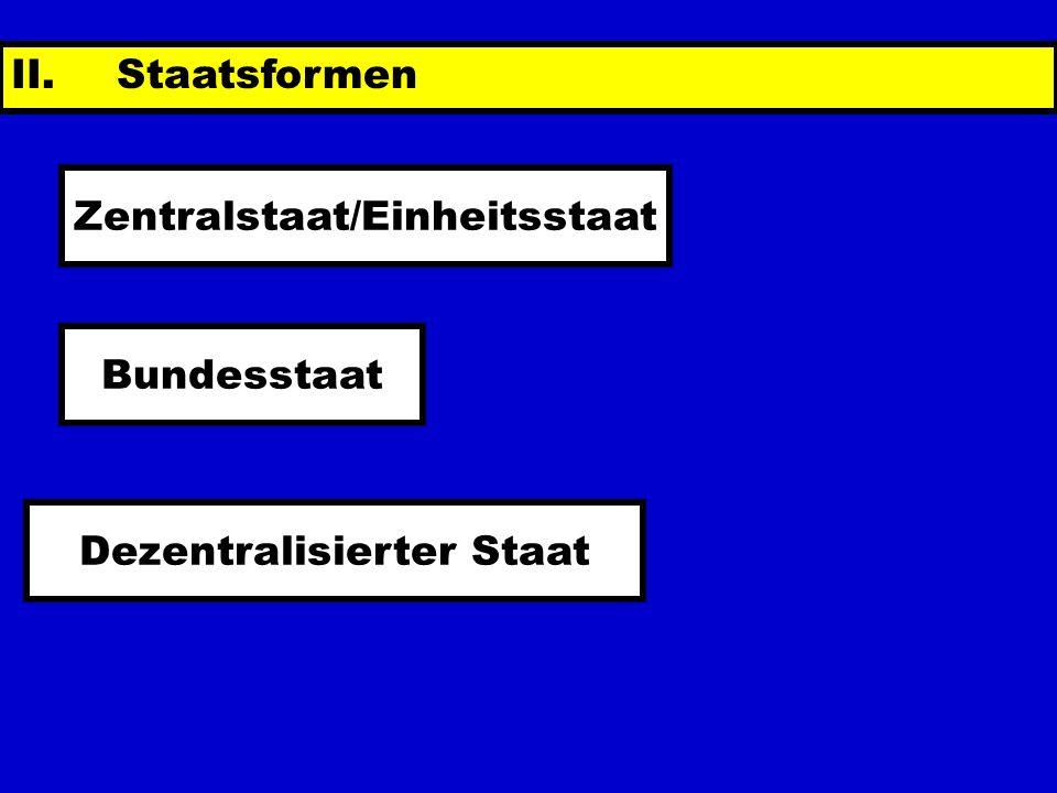 Zentralstaat/Einheitsstaat