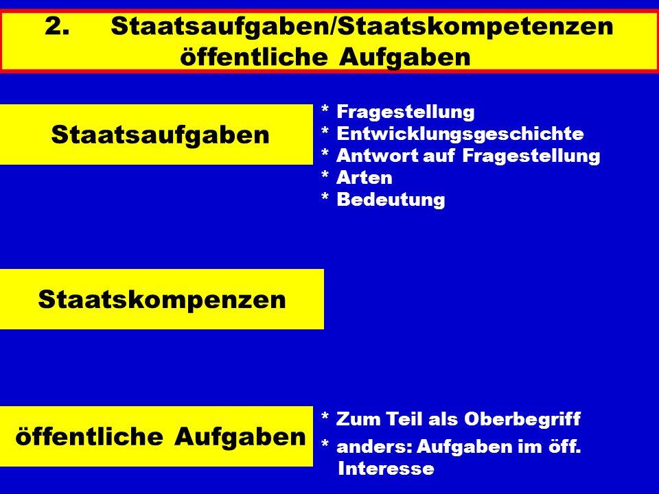 2. Staatsaufgaben/Staatskompetenzen öffentliche Aufgaben