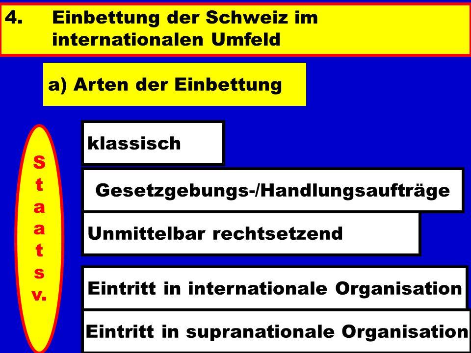 4. Einbettung der Schweiz im internationalen Umfeld