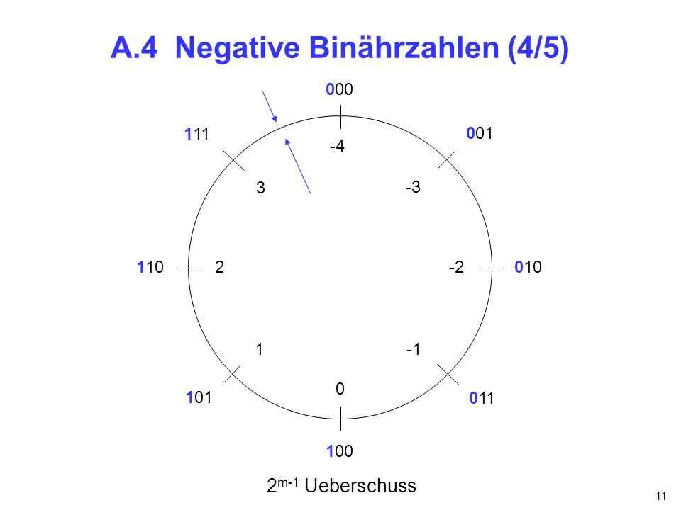 A.4 Negative Binährzahlen (4/5)