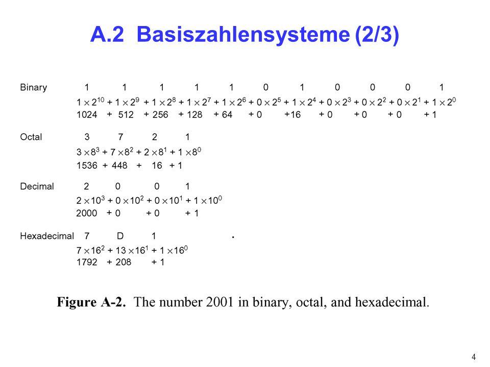 A.2 Basiszahlensysteme (2/3)