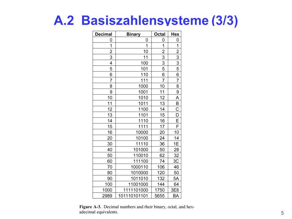 A.2 Basiszahlensysteme (3/3)