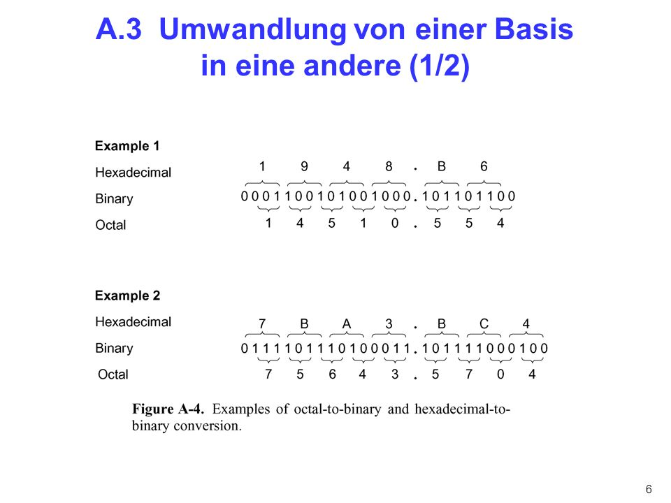 A.3 Umwandlung von einer Basis in eine andere (1/2)