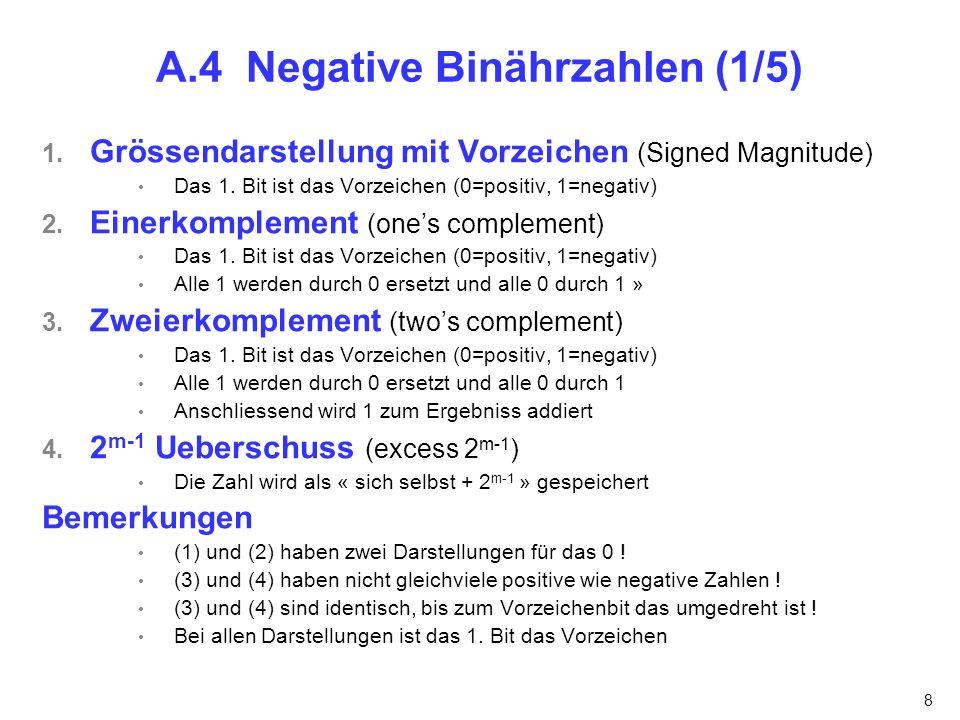 A.4 Negative Binährzahlen (1/5)