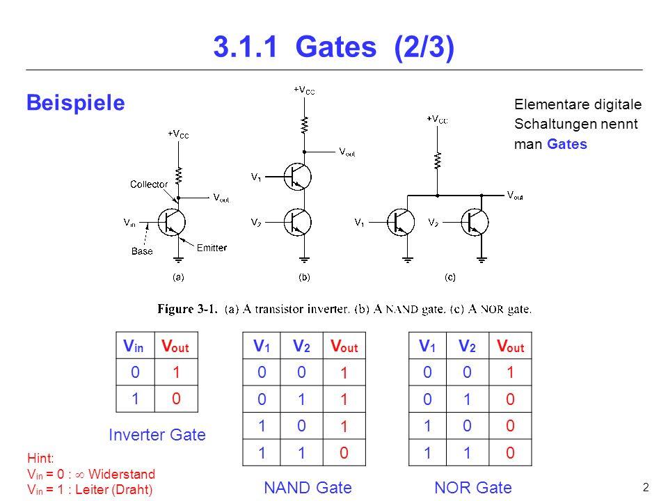 3.1.1 Gates (2/3) Beispiele Vin Vout 1 V1 V2 Vout 1 V1 V2 Vout 1 1 1