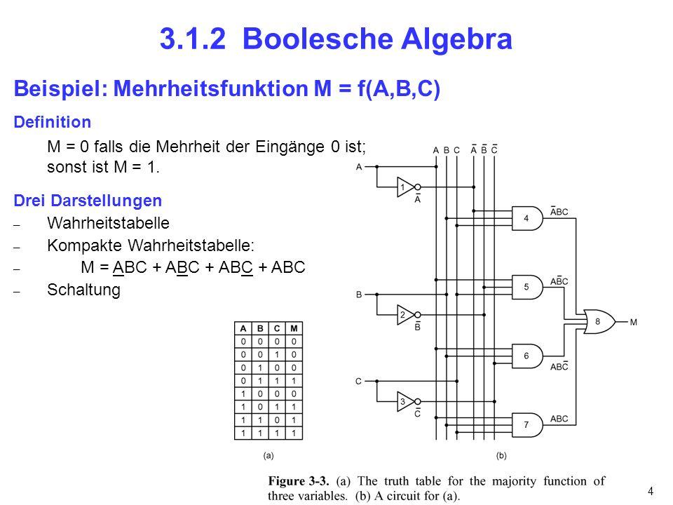 3.1.2 Boolesche Algebra Beispiel: Mehrheitsfunktion M = f(A,B,C)