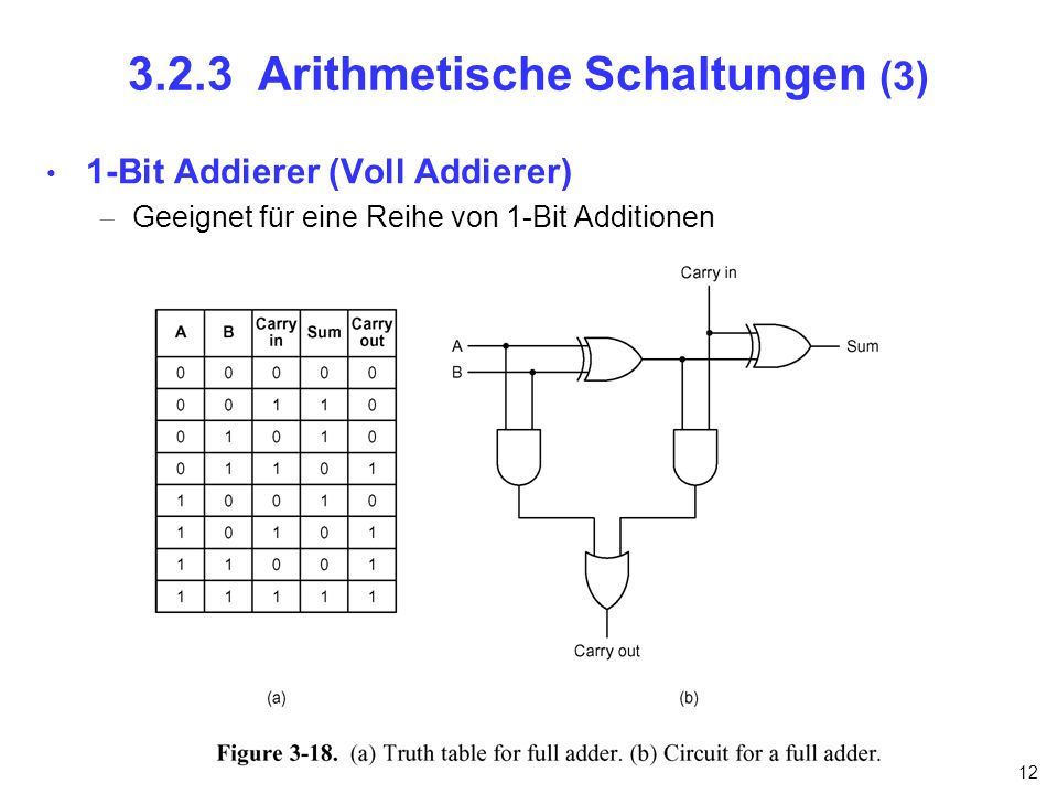 3.2.3 Arithmetische Schaltungen (3)