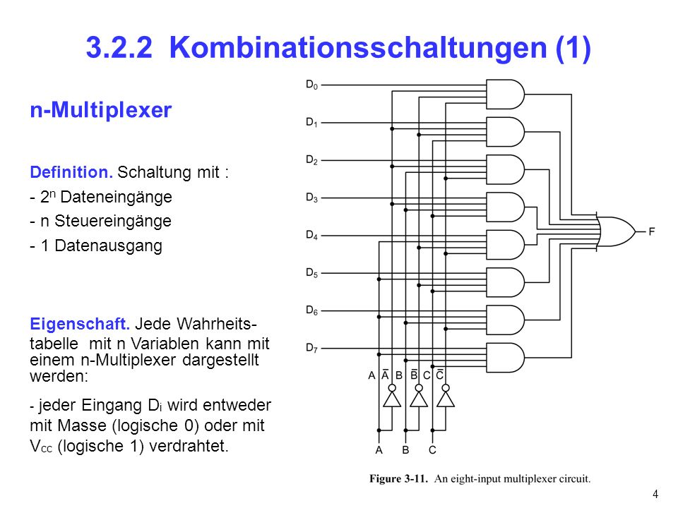 3.2.2 Kombinationsschaltungen (1)