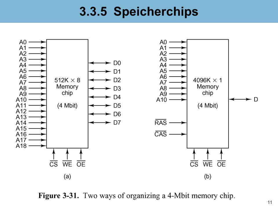 3.3.5 Speicherchips nfnfdnfnfn