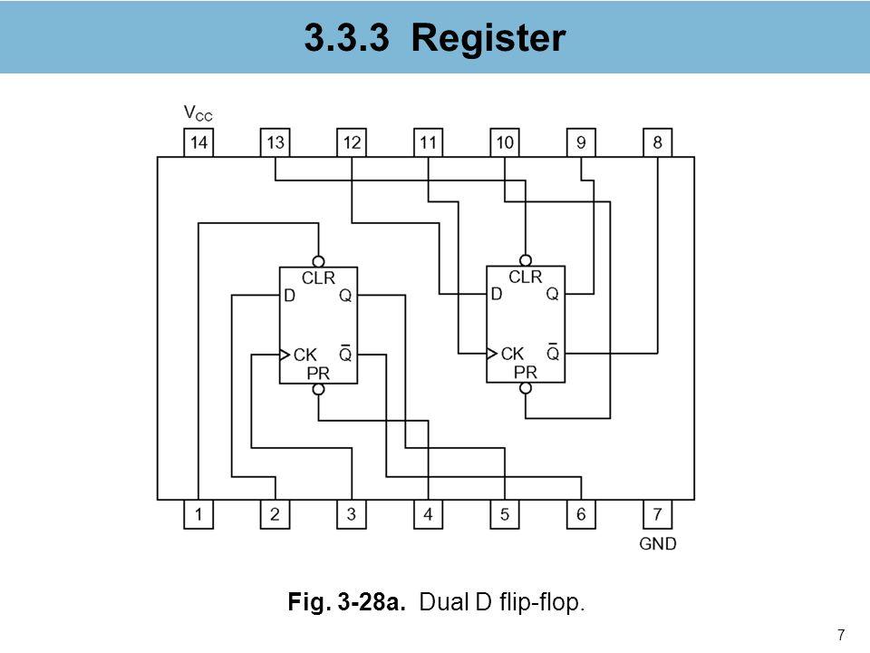 3.3.3 Register Fig. 3-28a. Dual D flip-flop. nfnfdnfnfn
