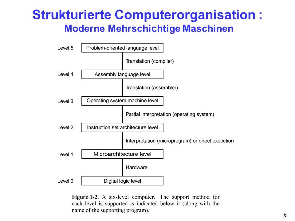 Strukturierte Computerorganisation : Moderne Mehrschichtige Maschinen
