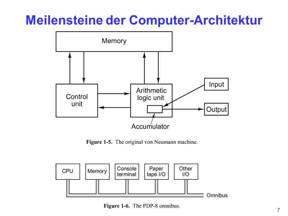 Meilensteine der Computer-Architektur