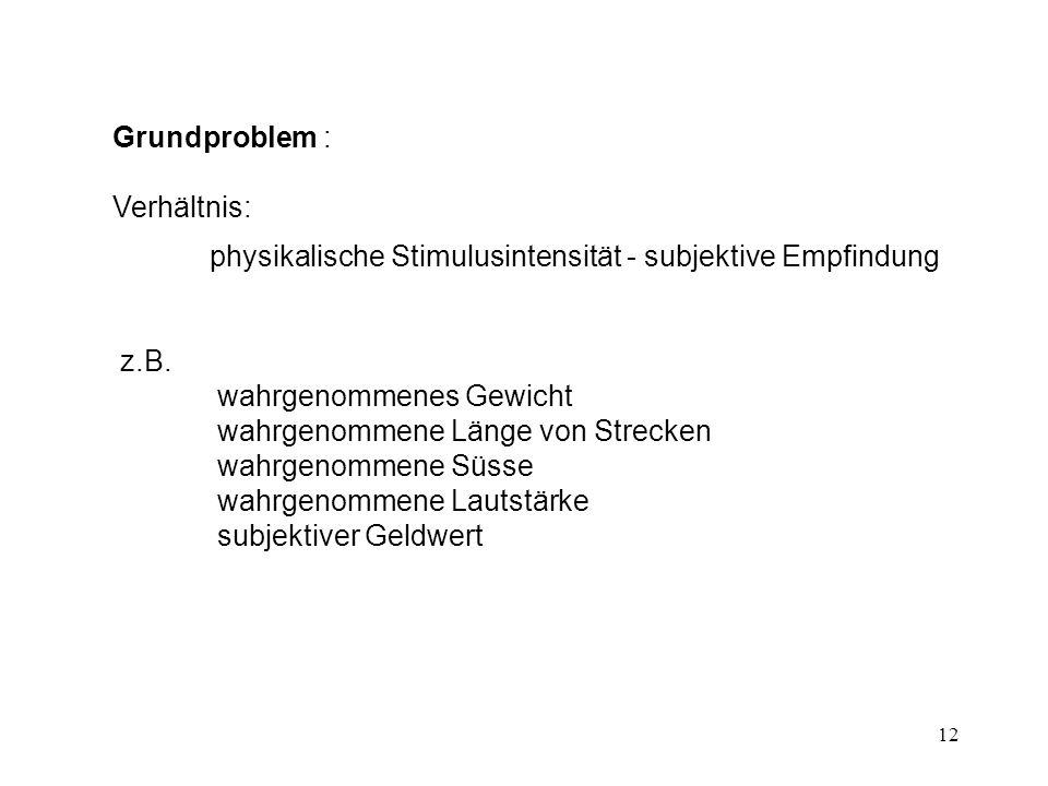 Grundproblem : Verhältnis: physikalische Stimulusintensität - subjektive Empfindung. z.B. wahrgenommenes Gewicht.
