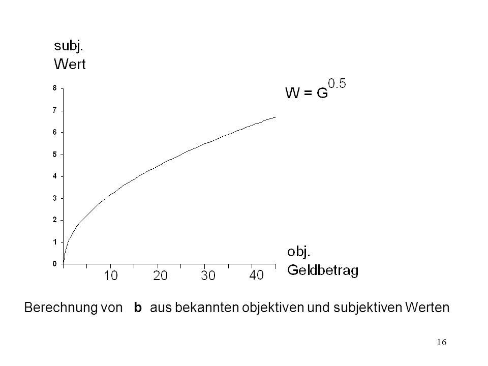 Berechnung von b aus bekannten objektiven und subjektiven Werten