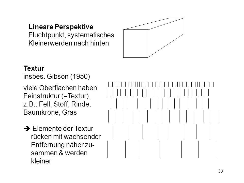 Lineare Perspektive Fluchtpunkt, systematisches Kleinerwerden nach hinten. Textur. insbes. Gibson (1950)