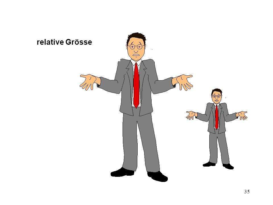 relative Grösse