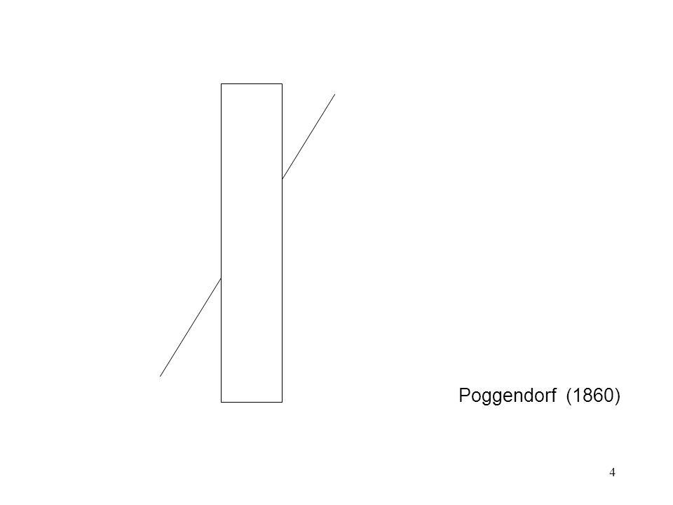 Poggendorf (1860)
