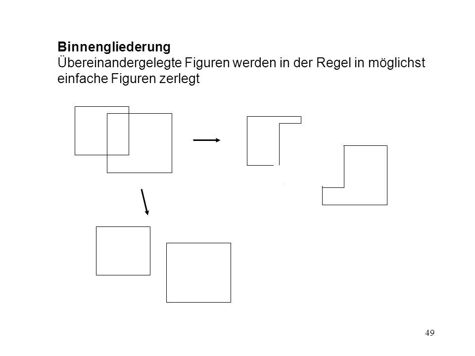 Binnengliederung Übereinandergelegte Figuren werden in der Regel in möglichst einfache Figuren zerlegt.