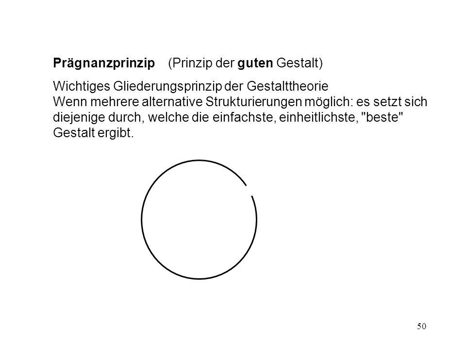 Prägnanzprinzip (Prinzip der guten Gestalt)