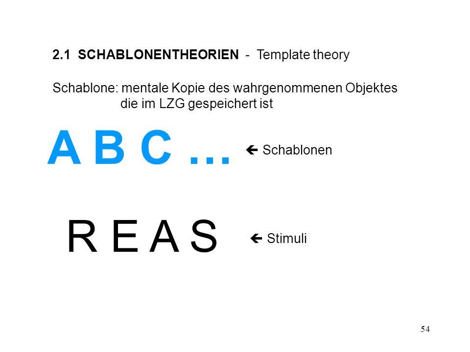 R E A S A B C … 2.1 SCHABLONENTHEORIEN - Template theory
