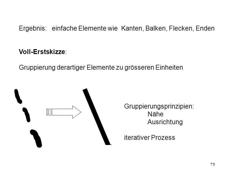 Ergebnis: einfache Elemente wie Kanten, Balken, Flecken, Enden
