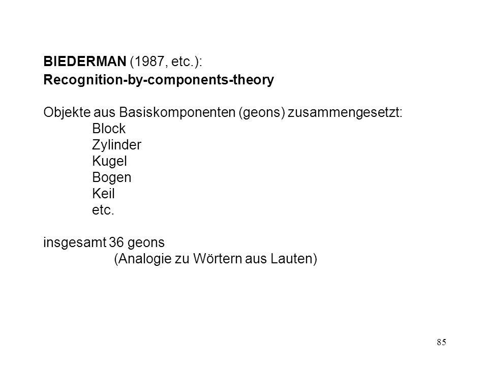 BIEDERMAN (1987, etc.): Recognition-by-components-theory. Objekte aus Basiskomponenten (geons) zusammengesetzt: