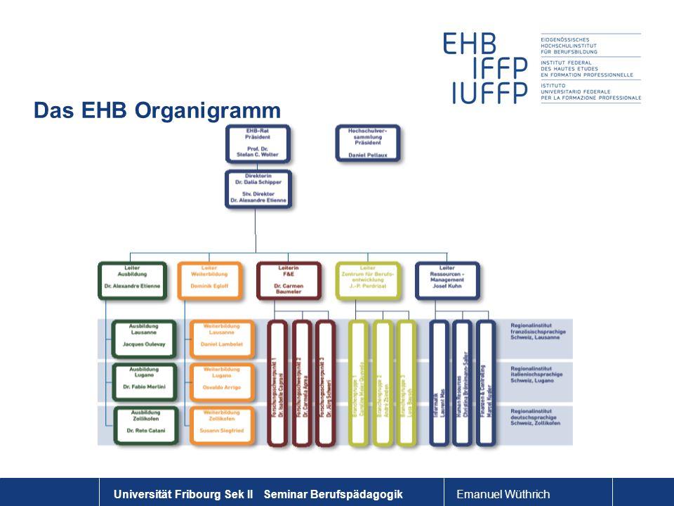Das EHB Organigramm