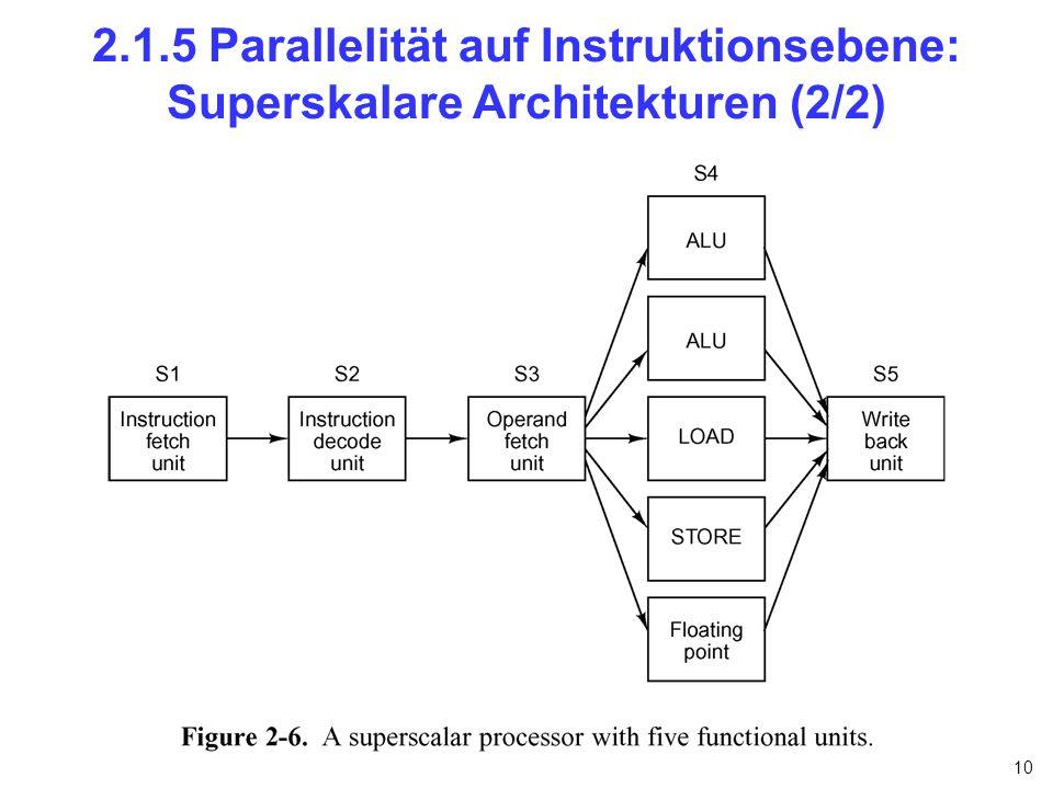 2.1.5 Parallelität auf Instruktionsebene: Superskalare Architekturen (2/2)