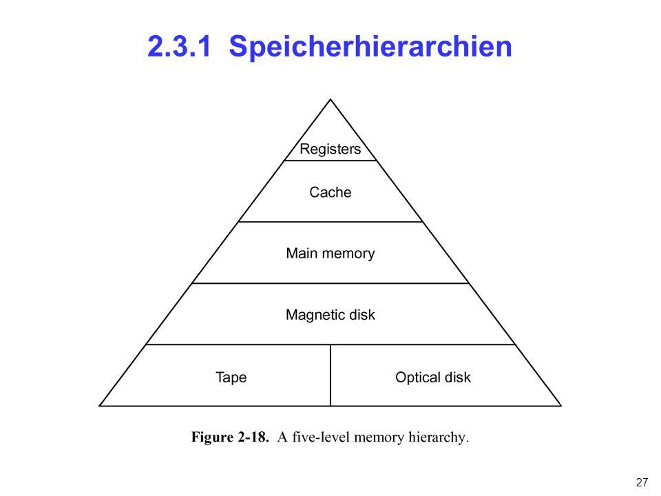 2.3.1 Speicherhierarchien nfnfdnfnfn