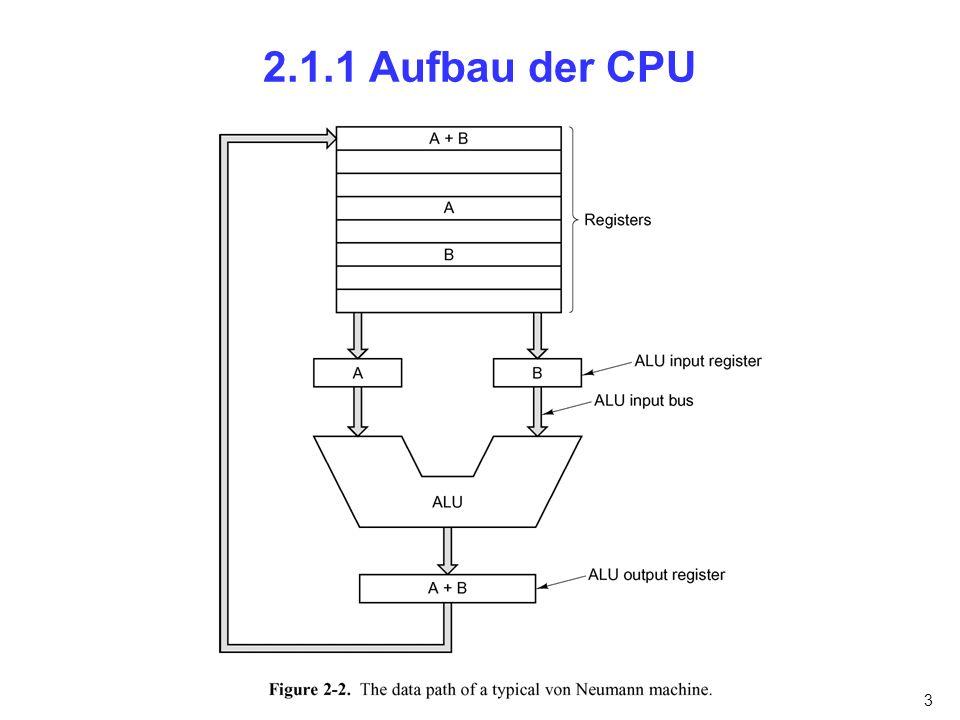 2.1.1 Aufbau der CPU nfnfdnfnfn