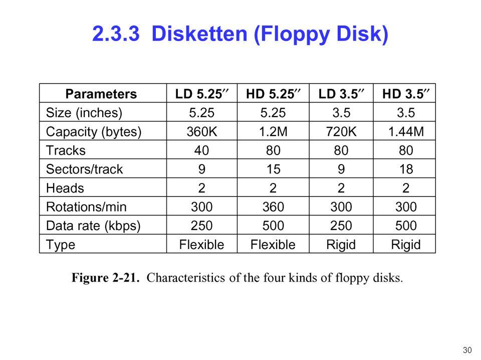 2.3.3 Disketten (Floppy Disk)