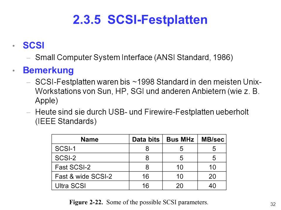 2.3.5 SCSI-Festplatten SCSI Bemerkung