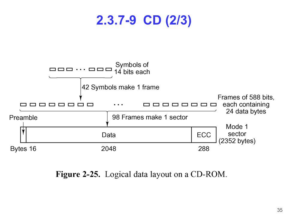 2.3.7-9 CD (2/3) nfnfdnfnfn