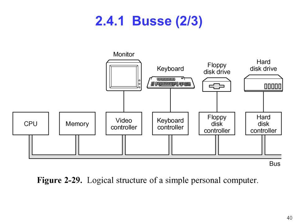 2.4.1 Busse (2/3) nfnfdnfnfn