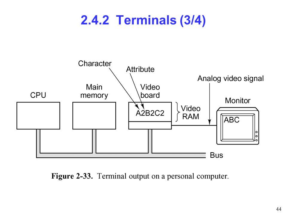 2.4.2 Terminals (3/4) nfnfdnfnfn