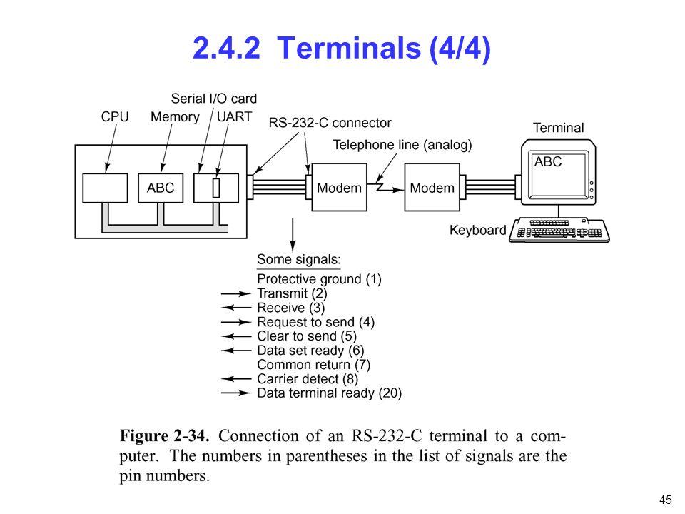 2.4.2 Terminals (4/4) nfnfdnfnfn