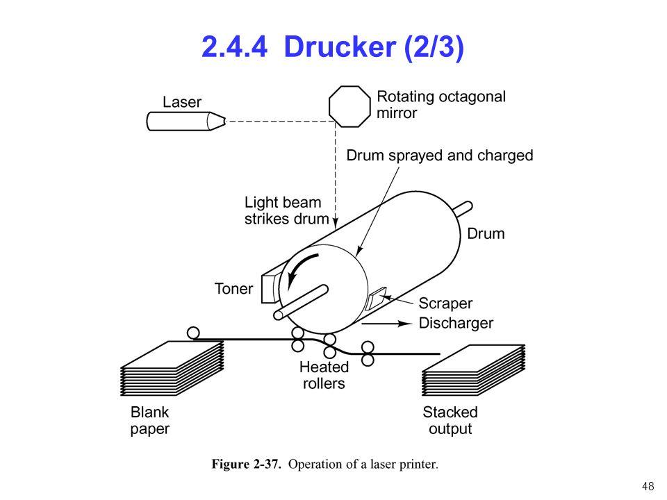 2.4.4 Drucker (2/3) nfnfdnfnfn