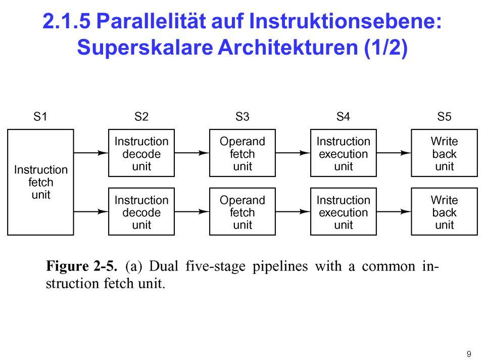 2.1.5 Parallelität auf Instruktionsebene: Superskalare Architekturen (1/2)
